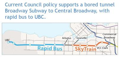 broadway-subway-1