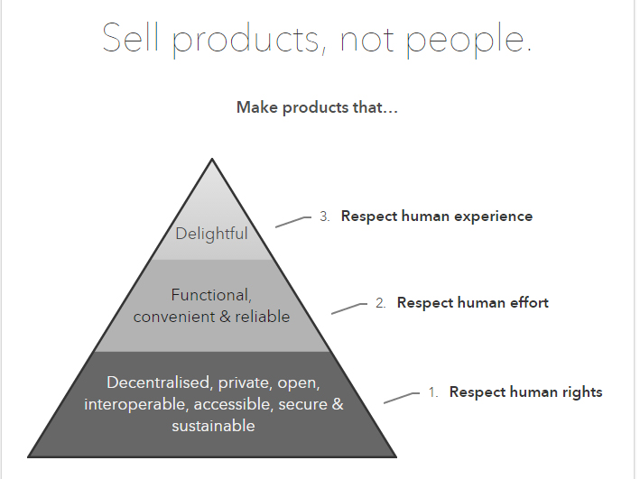ethical manifesto Contribute to perguth/ethical-design-manifesto development by creating an account on github ethical design manifesto sell products, not people make products that.