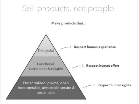 Ethical Design