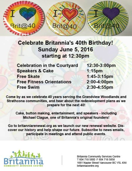 Britannia birthday